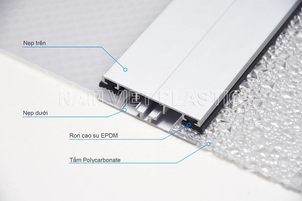 Huong dan su dung nep noi Polycarbonate NV-T1
