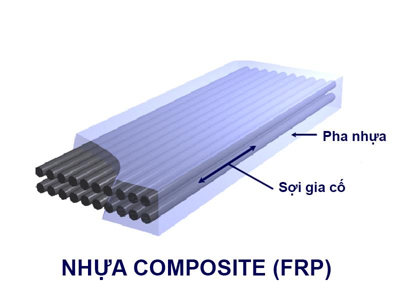 Cấu tạo cơ bản của nhựa FRP