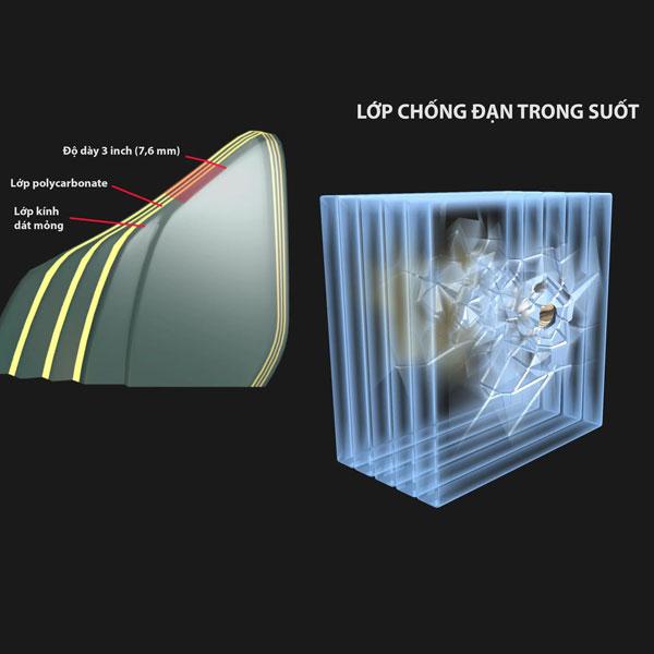 Kính chống đạn được làm từ chất liệu Polycarbonate
