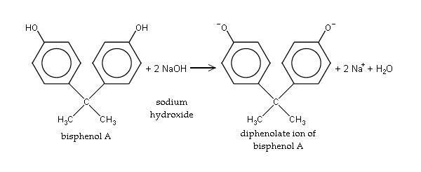 BPA trong chất liệu Polycarbonate