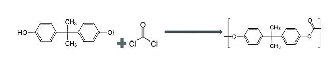 Phản ứng trùng hợp Polycarbonate