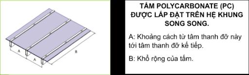 Bước 1: Tấm PC (tôn lấy sáng) được lắp đặt trên hệ khung song song