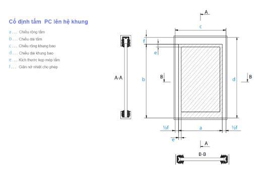 Bước 4: Cố định tấm PC lên hệ khung